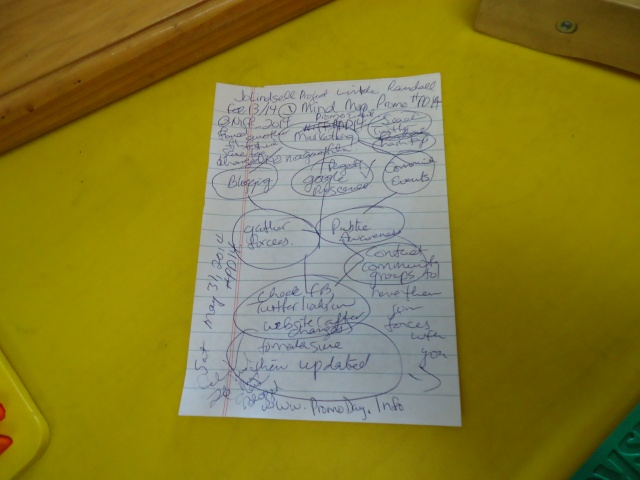 #PD14 mind map idea girl linda randall jo linsdell promo day 31 May 2014