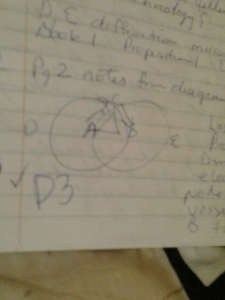 Diagram 3 Laser Beams A C proton rings quantum dance steering east west lasers WOW! UFO core engine