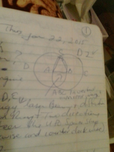diagram 2 WOW! Signal Euclid Elements Book 1 Proposition 1 Diagram 2 proton ring crystal UFO engine instructions