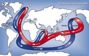 global great ocean conveyor belt circulation between warm cold arctic sea ice dumps into North Atlantic Climate change
